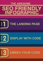 The Awesome, SEO Friendly Infographic